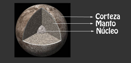 SATÉLITES (luna) Capasluna